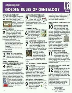 Golden Rules of Genealogy