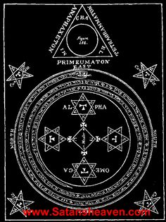 The magic Circle, and the Composition thereof