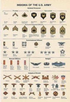 Army Girlfriend, Army Mom, Army Life, Military Army, Military Life, Military History, Military Spouse, Rotc Army, Military Jobs