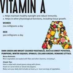 Daily Nutrients: Vitamin A
