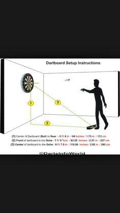Dart board measurements.