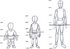 Child Body Drawing