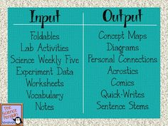 SCIENCE Teaching Strategies - Input/Output Techniques: This is also from the Penguin blog! Students can learn and show information in multiple forms so that things are not so repetitive and unproductive. Students enjoy showing their knowledge! (Grades K - 12) Found on Pinterest.