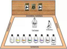Orden en el tatami