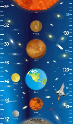 Growth Height Chart Solar System Decal Wall Sticker Removable - by babygraphics. $9.99, via Etsy.