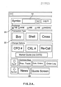 Oct. 25, 1861 the #Toronto Stock Exchange was created, so here is a #patent for a computerized stock exchange trading system from 2009. #TSX