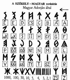 Forarm Tattoos, Alphabet Charts, Viking Symbols, Crop Circles, Budapest, Diy And Crafts, Writing, Signs, History