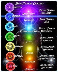 Inner Engineering (Intellectual) + Shambhavi (Energy) = Complete Path to Enlightenment