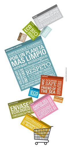 c8b045ea2 Estos son todos mensajes ambientales sacados de productos de diferentes  supermercados del país agrupados por las secciones en las que se venden. Si  ya resu