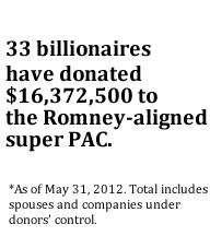 Some of the country's wealthiest people are fueling Mitt Romney's super PAC.