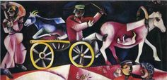 marc chagall, the cattle dealer-1912