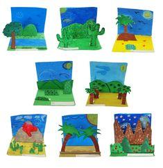 3D landscapes- 2nd Grade Foreground, Middleground, Background
