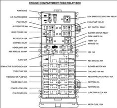 ZJ Fuse Panel Diagram 19931995 Jeep