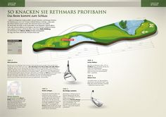 0252 Golf Course # infographics