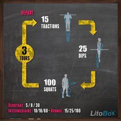Entraînement de musculation au poids du corps. Faire 3 tours, le plus rapidement possible et avec une bonne technique, de : 15 tractions; 25 dips; 100 squa