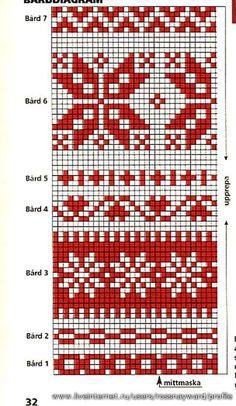 ideas knitting fair isle chart crochet - Knitting for beginners,Knitting patterns,Knitting projects,Knitting cowl,Knitting blanket Fair Isle Knitting Patterns, Fair Isle Pattern, Knitting Charts, Knitting Stitches, Knitting Designs, Knit Patterns, Knitting Projects, Knitting Machine, Free Knitting