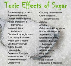 The effect of sugar on our physical and mental health is huge and it's in everything!!!