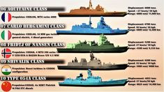 Top 10 Frigates in the World Military Trends, Military News, Military Weapons, Military History, The Blitz Ww2, Military Videos, Us Special Forces, British Armed Forces, Falklands War