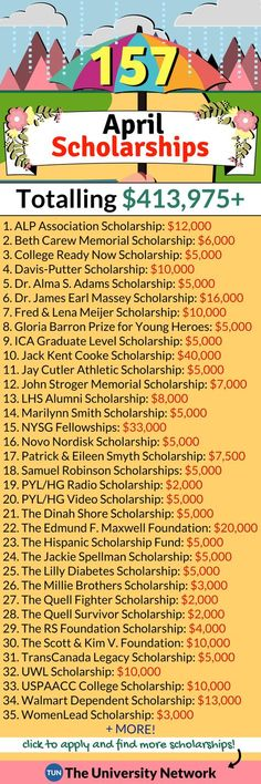 Here is a selected list of April 2018 Scholarships.