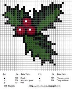 Esse gráfico é bem simples, mas eu amei! Para quem precisa de um gráfico rápido, é esse :D