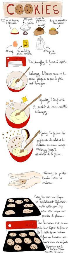 Cookies | recette explicatif dessin