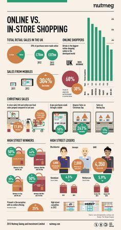 Nutmeg-Shopping-Infographic