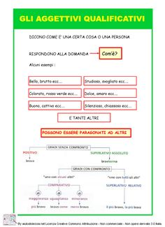Analisi Grammaticale | AiutoDislessia.net Italian Grammar, English Writing Skills, Learning Italian, Kids Education, Problem Solving, Middle School, Literacy, Coding, Hobby