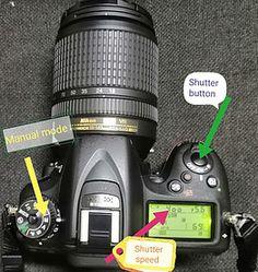 DSLR camera shutter speed, manual mode, Shutter button.