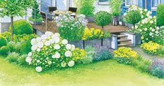 Die höher gelegene Terrasse  wirkt in diesem Garten wie ein Fremdkörper. Wir präsentieren zwei Gestaltungsideen, wie man sie harmonisch in die Gartengestaltung integriert.