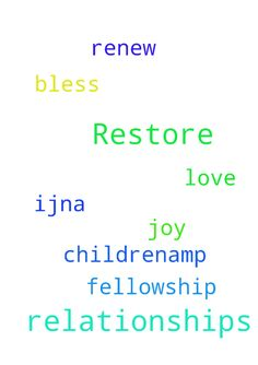 Restore relationships, Please pray. -  Father, I pray restore the relationships between my children...amp; between them amp; me Renew the joy, fellowship amp; Love in Christ. Thank You Lord amp; God bless YOU praying, IJNA  Posted at: https://prayerrequest.com/t/nLa #pray #prayer #request #prayerrequest
