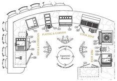 10 x 12 kitchen layout outdoor kitchen design plans ideas kalamazoo outdoor gourmet on outdoor kitchen plans layout id=79675