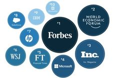 Top 10 Brands With the Most Influential #ContentMarketing on LinkedIn #Infographic