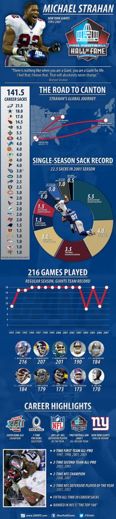Giants.com | Michael Strahan Infographic #nyg