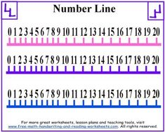 Use a printable number line to easily see how numbers are arranged from negative to positive. A great study guide for learning addition and subtraction facts. Printable Number Line, Free Printable Numbers, Number Line Subtraction, Addition And Subtraction, Reading Worksheets, School Worksheets, Line Lesson, Negative Numbers, Free Math
