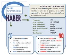 More about HABER. How to avoid frequent mistakes related to this verb.
