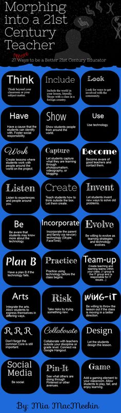 Morphing Into a 21st Century Teacher - 27 more ways to be a better 21st century teacher - If you*re looking for tips, activities, or simply want to quickly know what it takes to become a modern / connected / 21st century / digital teacher, then use this visual as a jumping-off point to get you on your way.