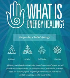 We are all made up of energy, a universal life force that flows through us. Reiki (pronounced Ray-Key) is an ancient Japanese technique that reduces stress. Reiki works on the foll Was Ist Reiki, Usui Reiki, Reiki Principles, What Is Energy, Reiki Courses, Reiki Therapy, Animal Reiki, Reiki Treatment, Health And Wellness