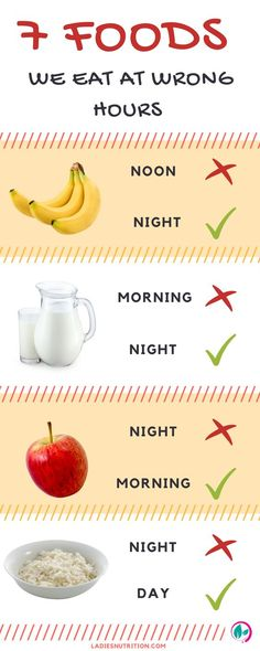 If you want to get all the benefits from some food, then you need to pay attention to the time you consume them.