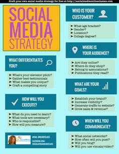What Does A Simple Social Media Strategy Template Look Like? #infographic