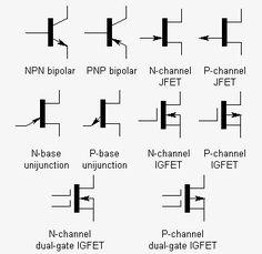 Different Types of Transistor Symbols