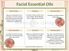 Staying natural and opting for herbal remedies that do not give you any side effects can definitely help to keep your skin healthy forever. It is also vital to stay healthy and keep away from junk foods that lay a platfrom for pimples or wrinkles. ....