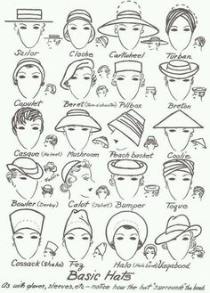 Vintage - Handy Hat Chart to mix up your hatter style! Fashion Infographic, Vintage Outfits, Vintage Fashion, Look Retro, Fashion Vocabulary, Illustration Mode, Love Hat, Red Hats, Women's Hats