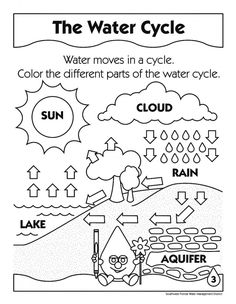 free science worksheet water cycle  heres some activities from a  week  water cycle coloring sheet
