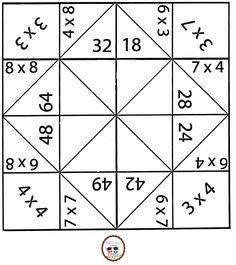 Uma forma divertida de estudar a tabuada.          Nesse segundo, você pode criar as frases no espaço em branco.                 Vídeo ... Multiplication Games For Kids, Maths Puzzles, Math Games, Teaching Tools, Teaching Math, Printable Board Games, Montessori Math, Math Work, 2nd Grade Math
