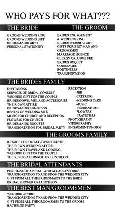 Wedding Goals, Wedding Tips, Wedding Who Pays, Wedding Stuff, Bridal Shower Registry, Wedding Party List, Wedding Registry Checklist, Wedding Song List, Wedding Playlist