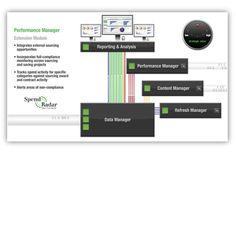 Interactive model & demo for Spend Radar