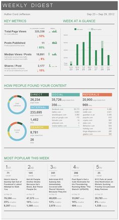 All sizes | Weekly Digest: Live d3.js version by Toms | Flickr - Photo Sharing!
