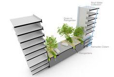 conceptLANDSCAPE_http://mithun.com/projects/project_detail/taylor_28/108/#ixzz2TIQBs4jl