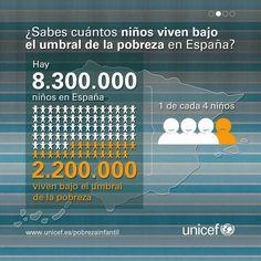 Pobreza infantil en Espana