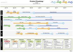 visio gantt chart template